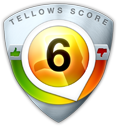 tellows Score 6 zu 0931586060